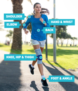 Orthopedic Bracing from Bauerfeind at Action Sports Clinic Calgary